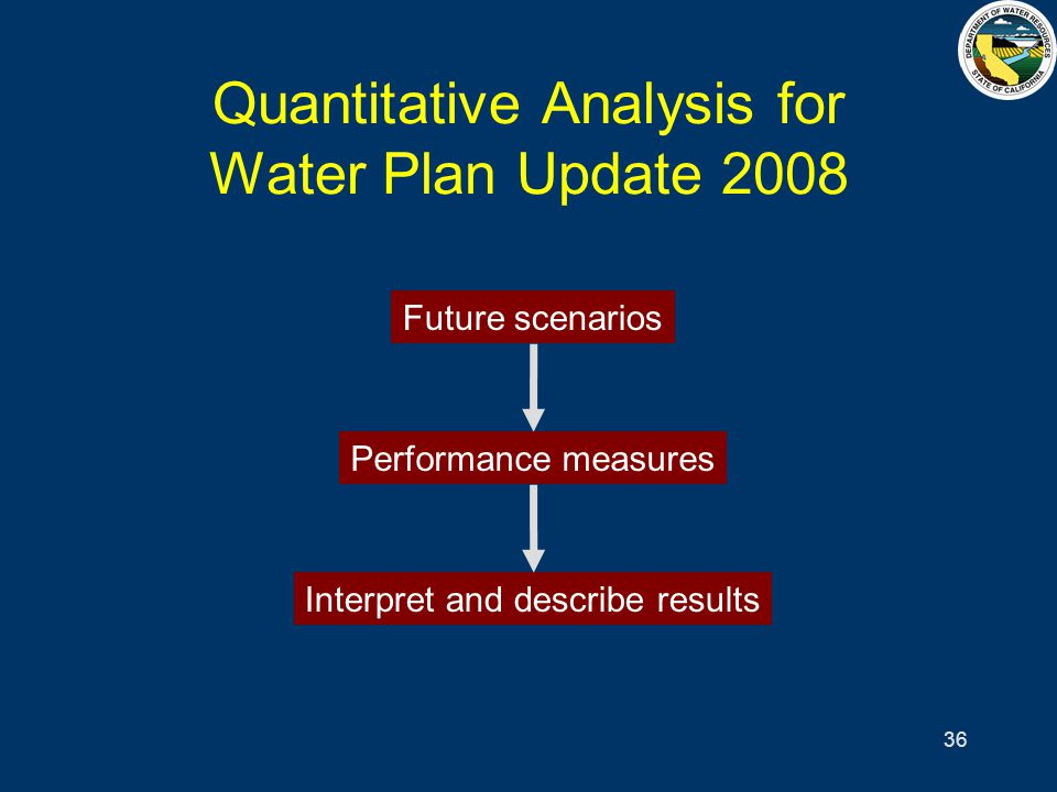 36 Quantitative Analysis for Water Plan Update 2008 Future scenarios Performance measures Interpret and describe results