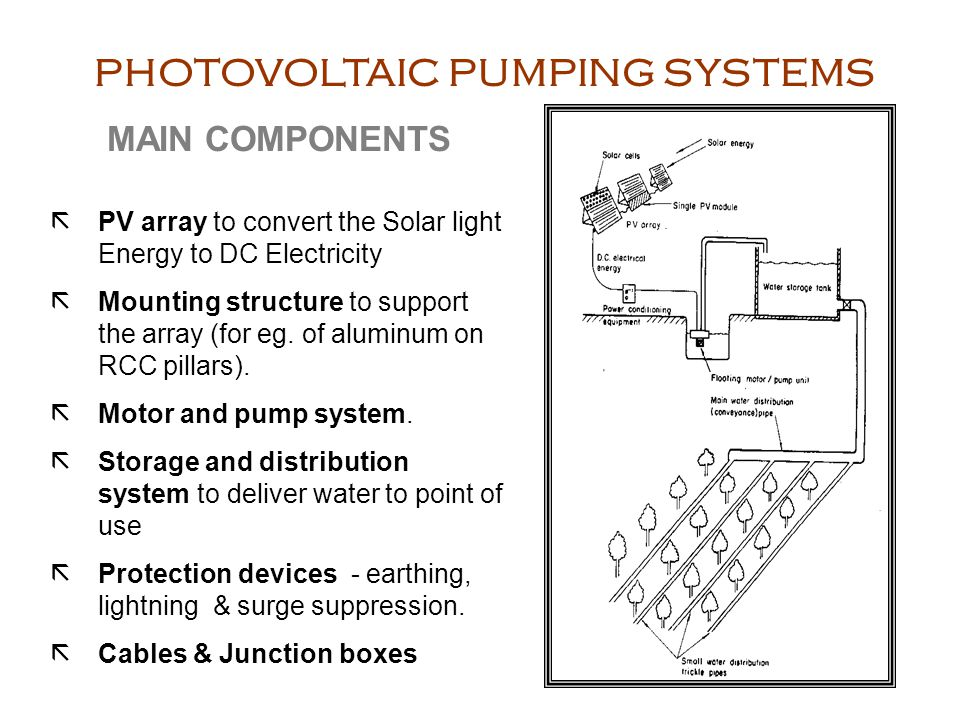 PHOTOVOLTAIC PUMPING SYSTEMS PV array to convert the Solar light Energy to DC Electricity Mounting structure to support the array (for eg.