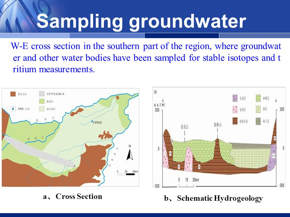 Sampling groundwater W-E cross section in the southern part of the region, where groundwat er and other water bodies have been sampled for stable isotopes and t ritium measurements.