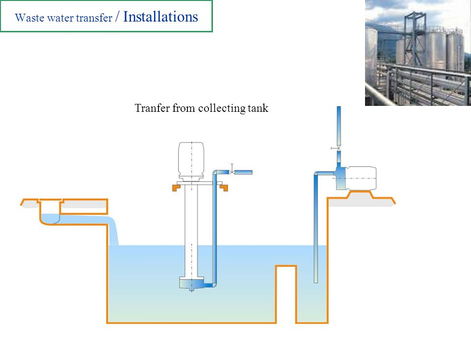 Waste water transfer / Installations Tranfer from collecting tank