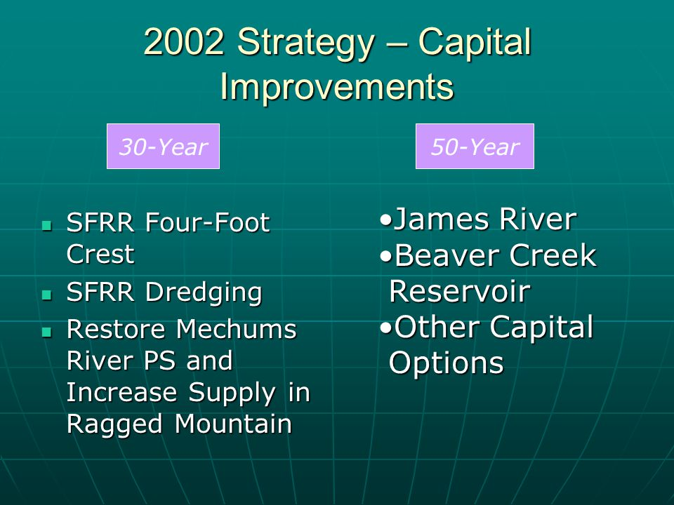 2002 Strategy – Capital Improvements SFRR Four-Foot Crest SFRR Four-Foot Crest SFRR Dredging SFRR Dredging Restore Mechums River PS and Increase Supply in Ragged Mountain Restore Mechums River PS and Increase Supply in Ragged Mountain James RiverJames River Beaver CreekBeaver Creek Reservoir Reservoir Other CapitalOther Capital Options Options 30-Year50-Year