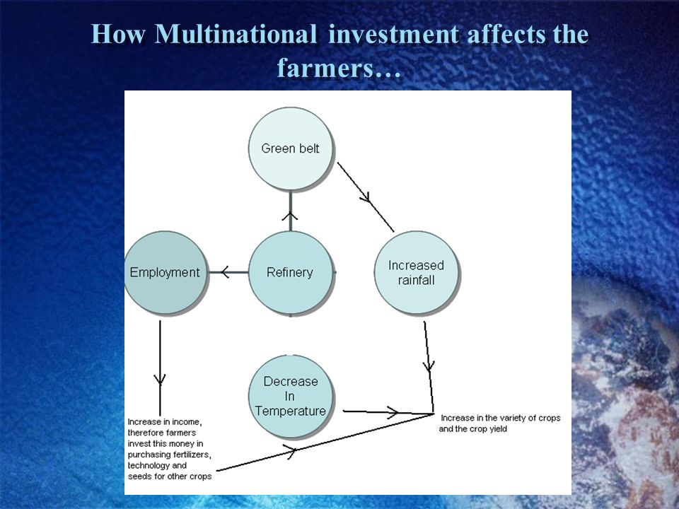 How Multinational investment affects the farmers…