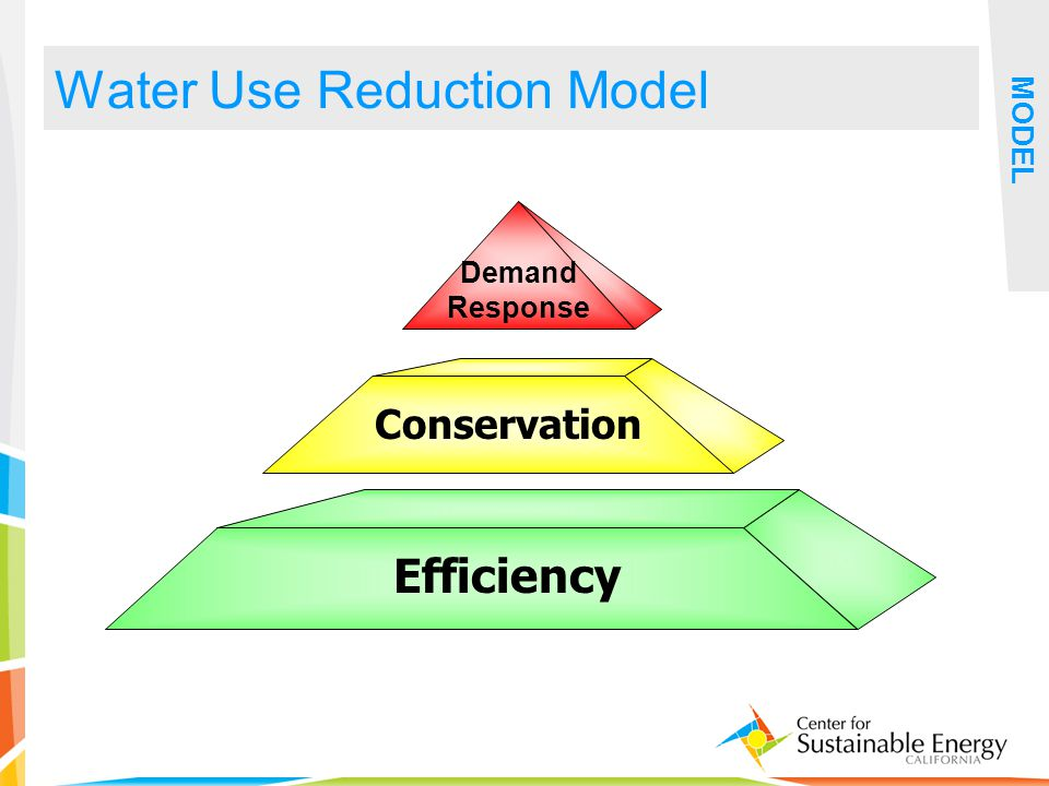 26 Water Use Reduction Model MODEL Efficiency Conservation Demand Response