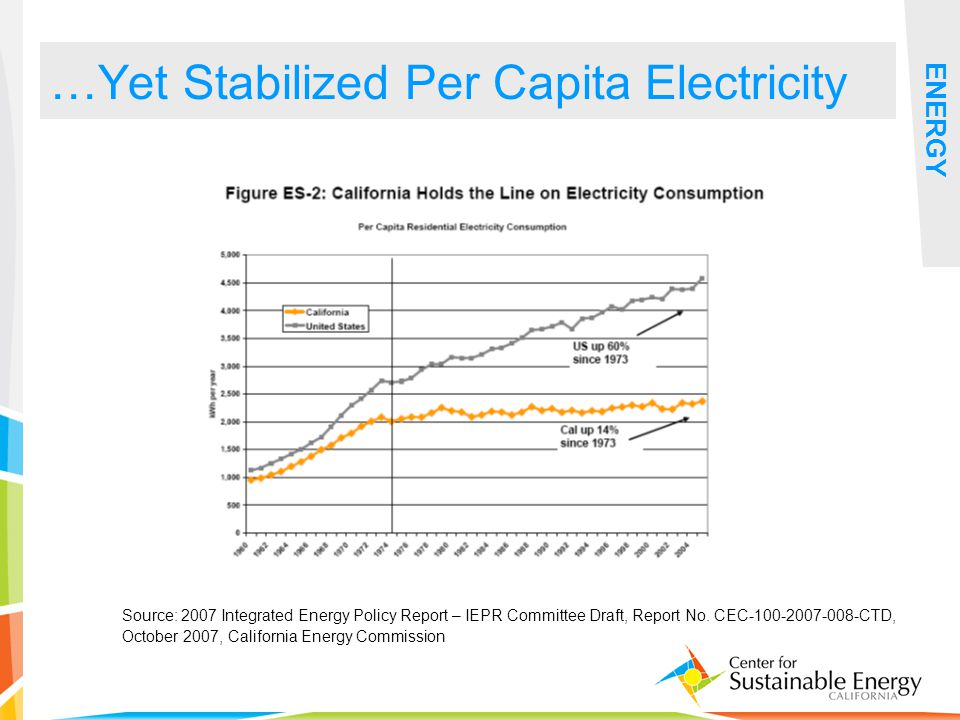 7 ENERGY …Yet Stabilized Per Capita Electricity Source: 2007 Integrated Energy Policy Report – IEPR Committee Draft, Report No.