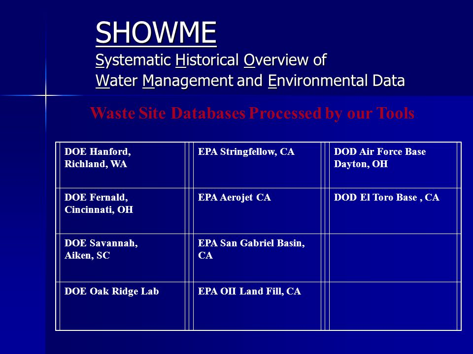 SHOWME Systematic Historical Overview of Water Management and Environmental Data Waste Site Databases Processed by our Tools DOE Hanford, Richland, WA EPA Stringfellow, CADOD Air Force Base Dayton, OH DOE Fernald, Cincinnati, OH EPA Aerojet CADOD El Toro Base, CA DOE Savannah, Aiken, SC EPA San Gabriel Basin, CA DOE Oak Ridge LabEPA OII Land Fill, CA