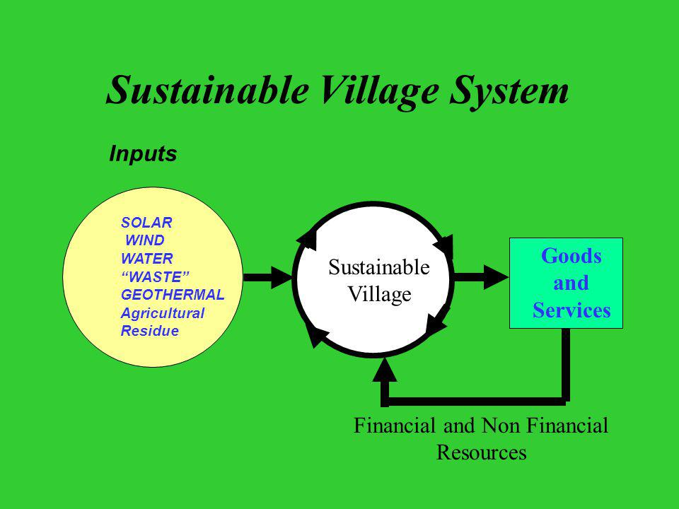 Sustainable Village System Inputs SOLAR WIND WATER WASTE GEOTHERMAL Agricultural Residue Sustainable Village Goods and Services Financial and Non Financial Resources