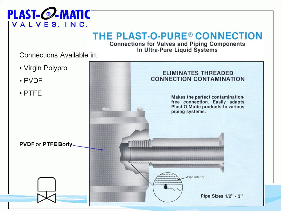 Connections Available in: Virgin Polypro PVDF PTFE PVDF or PTFE Body