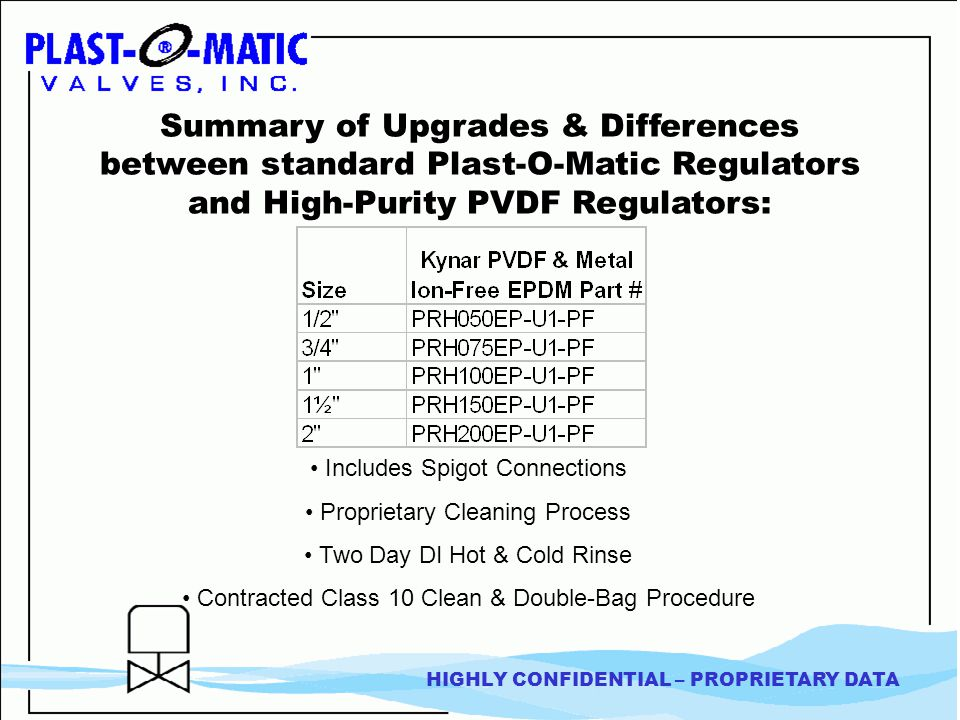 HIGHLY CONFIDENTIAL – PROPRIETARY DATA Summary of Upgrades & Differences between standard Plast-O-Matic Regulators and High-Purity PVDF Regulators: Includes Spigot Connections Proprietary Cleaning Process Two Day DI Hot & Cold Rinse Contracted Class 10 Clean & Double-Bag Procedure