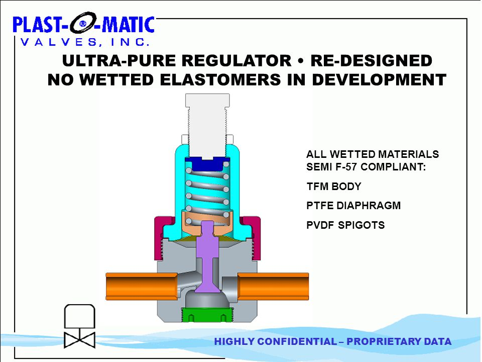 HIGHLY CONFIDENTIAL – PROPRIETARY DATA ULTRA-PURE REGULATOR RE-DESIGNED NO WETTED ELASTOMERS IN DEVELOPMENT ALL WETTED MATERIALS SEMI F-57 COMPLIANT: TFM BODY PTFE DIAPHRAGM PVDF SPIGOTS