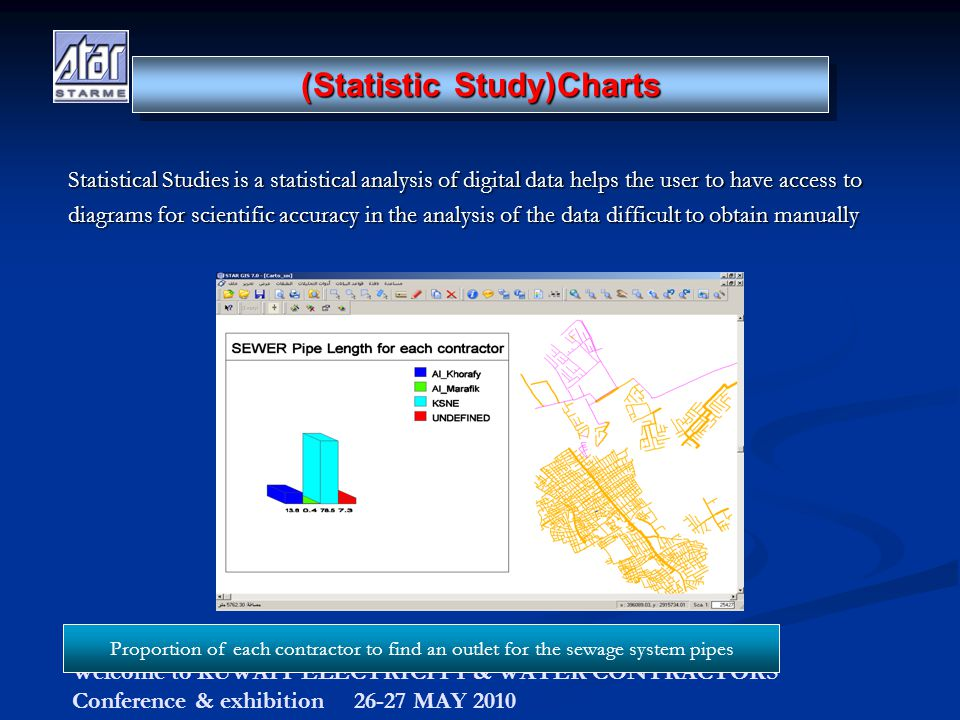 Welcome to KUWAIT ELECTRICITY & WATER CONTRACTORS Conference & exhibition 26-27 MAY 2010 Statistical Studies is a statistical analysis of digital data helps the user to have access to diagrams for scientific accuracy in the analysis of the data difficult to obtain manually Proportion of each contractor to find an outlet for the sewage system pipes Charts(Statistic Study)