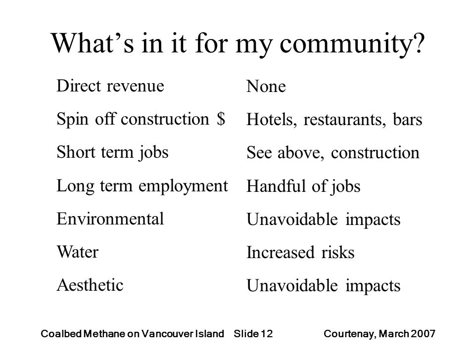 Slide 12Coalbed Methane on Vancouver Island Courtenay, March 2007 Whats in it for my community.