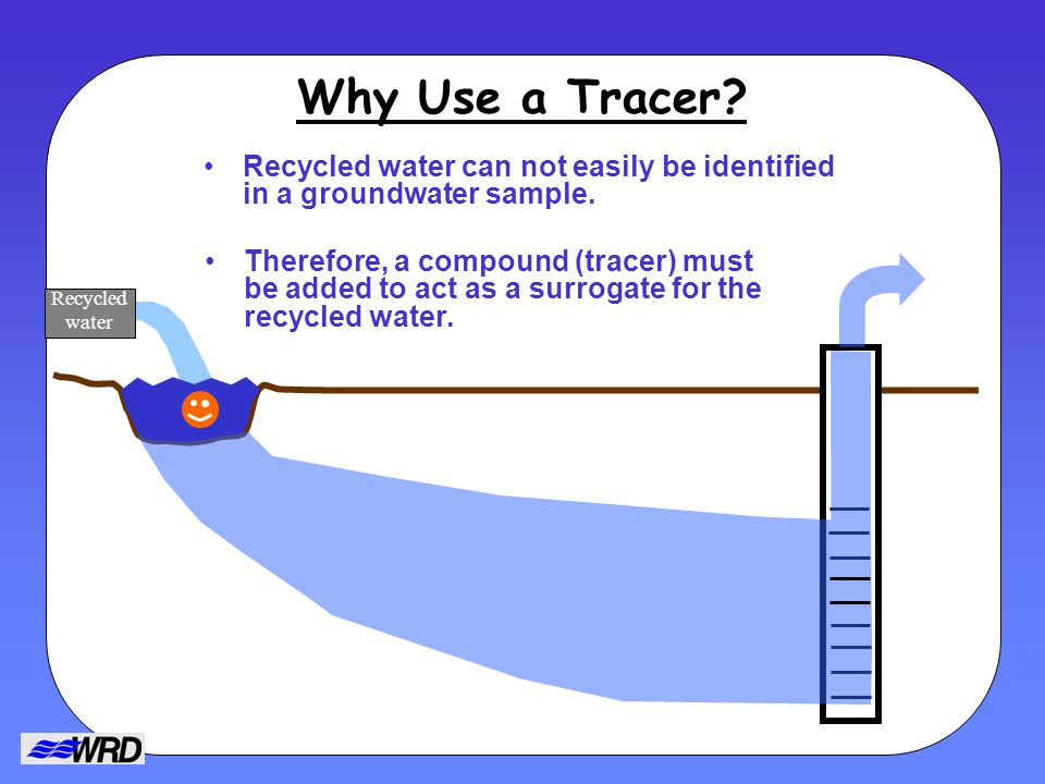 Why Use a Tracer. Recycled water can not easily be identified in a groundwater sample.