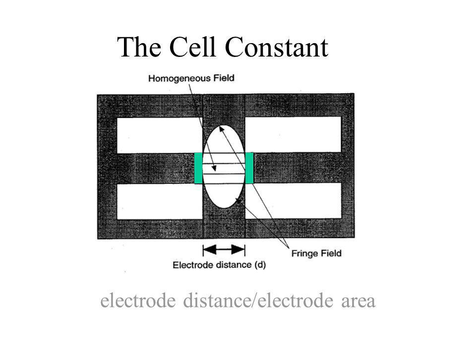 The Cell Constant electrode distance/electrode area