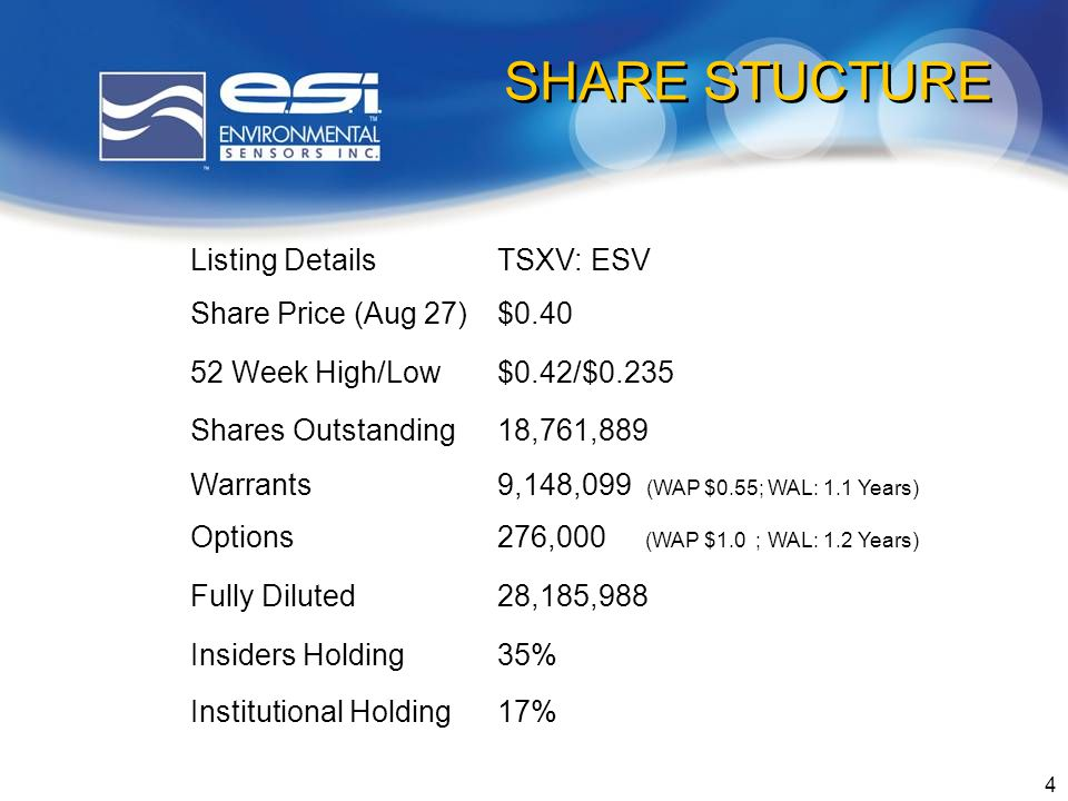 4 SHARE STUCTURE Listing DetailsTSXV: ESV Share Price (Aug 27)$0.40 52 Week High/Low$0.42/$0.235 Shares Outstanding18,761,889 Warrants9,148,099 (WAP $0.55; WAL: 1.1 Years) Options276,000 (WAP $1.0 ; WAL: 1.2 Years) Fully Diluted28,185,988 Insiders Holding35% Institutional Holding17%
