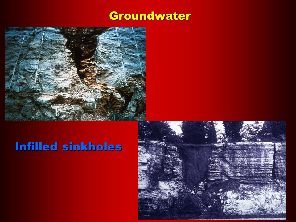 Groundwater Infilled sinkholes