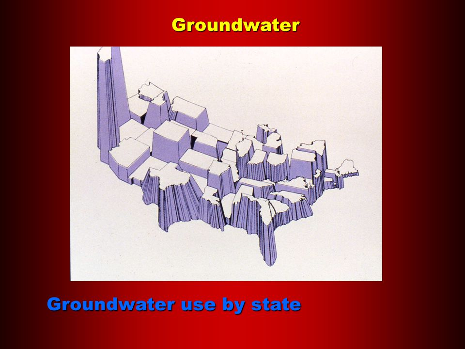 Groundwater Groundwater use by state