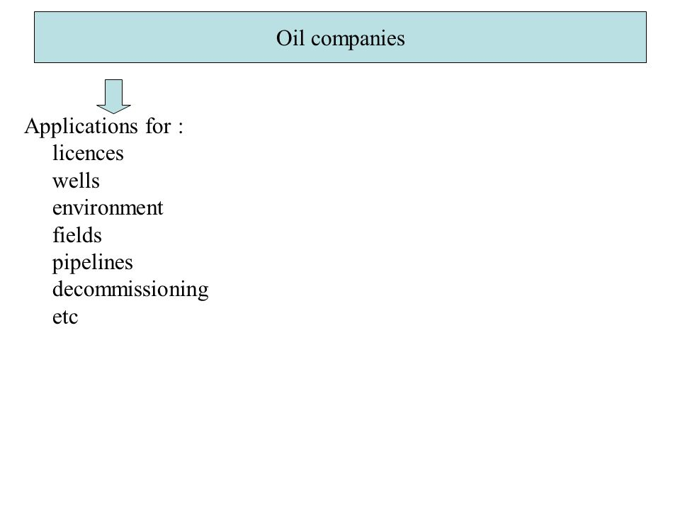 Oil companies Applications for : licences wells environment fields pipelines decommissioning etc Oil companies