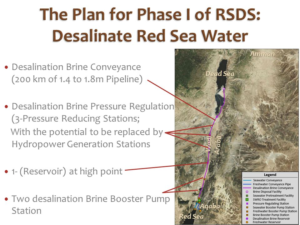 Desalination Brine Conveyance (200 km of 1.4 to 1.8m Pipeline) Desalination Brine Pressure Regulation (3-Pressure Reducing Stations; With the potential to be replaced by Hydropower Generation Stations 1- (Reservoir) at high point Two desalination Brine Booster Pump Station Dead Sea Red Sea Amman Aqaba Wadi Araba