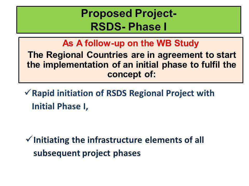 Proposed Project- RSDS- Phase I As A follow-up on the WB Study The Regional Countries are in agreement to start the implementation of an initial phase to fulfil the concept of: Rapid initiation of RSDS Regional Project with Initial Phase I, Initiating the infrastructure elements of all subsequent project phases