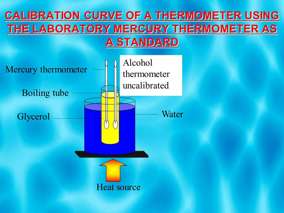 Different Thermometers Thermocouple Junction emf Thermocouple Junction emf Platinum Wire Resistance CVGT Pressure CVG is a standard thermometer and is used to calibrate the others Emf Temp Pressure Temp R