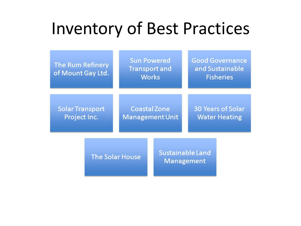 Inventory of Best Practices The Rum Refinery of Mount Gay Ltd.