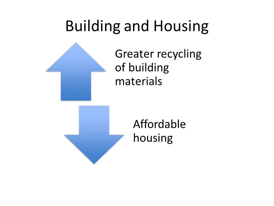 Building and Housing Greater recycling of building materials Affordable housing