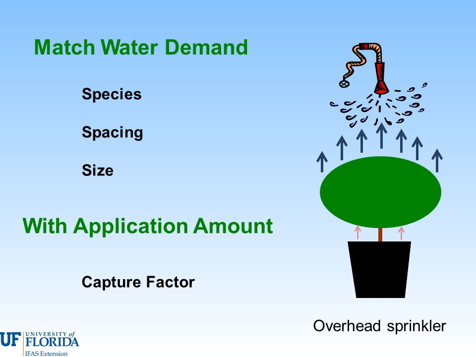 Match Water Demand Overhead sprinkler With Application Amount Species Spacing Size Capture Factor