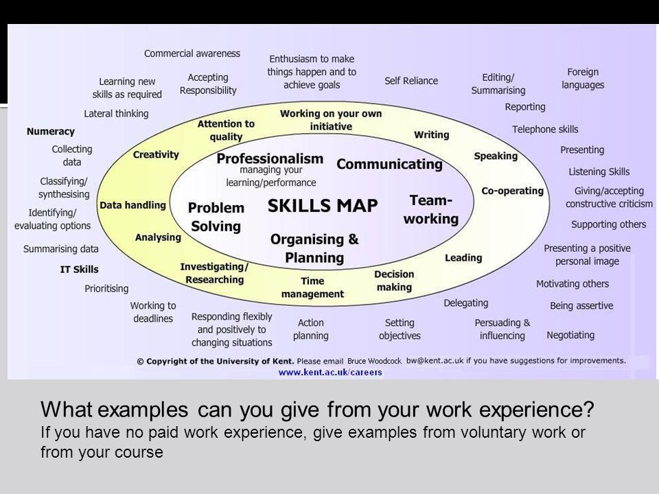 What examples can you give from your work experience.