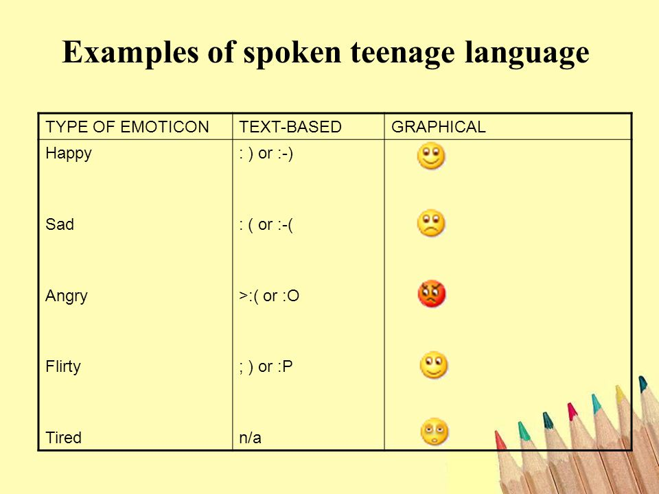 TYPE OF EMOTICONTEXT-BASEDGRAPHICAL Happy Sad Angry Flirty Tired : ) or :-) : ( or :-( >:( or :O ; ) or :P n/a Examples of spoken teenage language