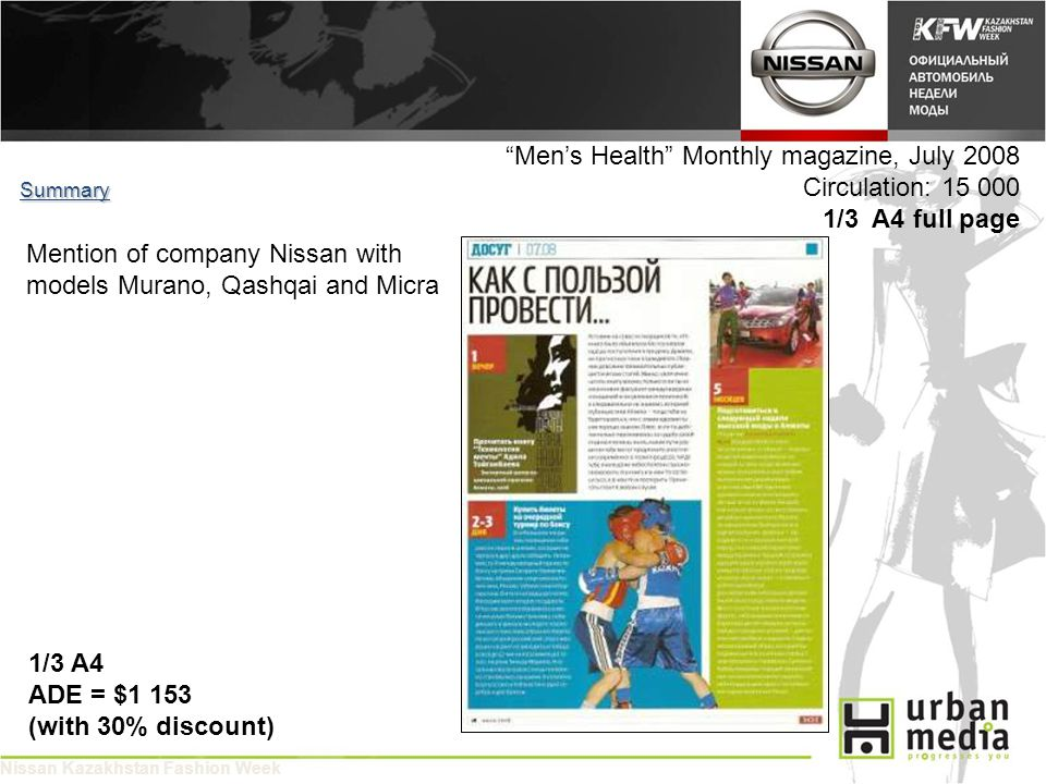 Mens Health Monthly magazine, July 2008 Circulation: 15 000 1/3 A4 full page Summary 1/3 A4 ADE = $1 153 (with 30% discount) Mention of company Nissan with models Murano, Qashqai and Micra Nissan Kazakhstan Fashion Week