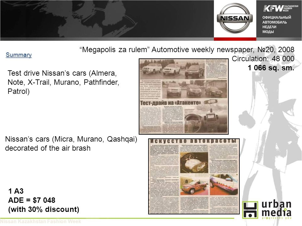 Megapolis za rulem Automotive weekly newspaper, 20, 2008 Circulation: 48 000 1 066 sq.