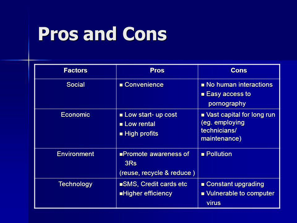 Pros and Cons FactorsProsCons Social Convenience Convenience No human interactions No human interactions Easy access to Easy access to pornography pornography Economic Low start- up cost Low start- up cost Low rental Low rental High profits High profits Vast capital for long run (eg.