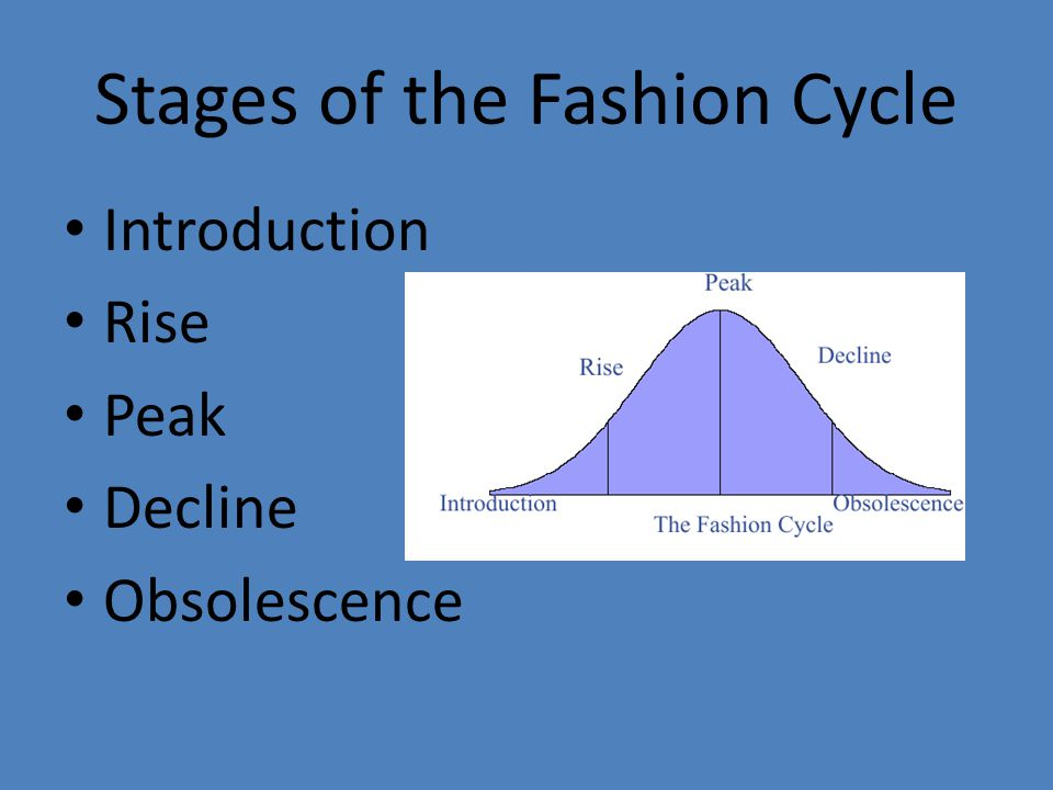 Stages of the Fashion Cycle Introduction Rise Peak Decline Obsolescence