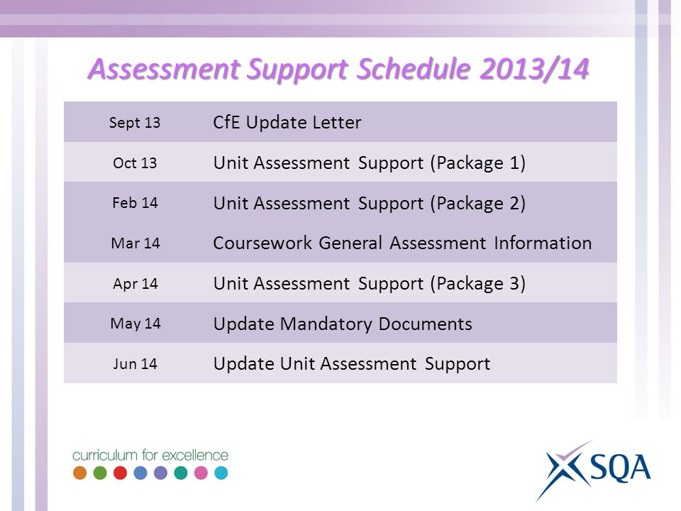 Assessment Support Schedule 2013/14 Sept 13 CfE Update Letter Oct 13 Unit Assessment Support (Package 1) Feb 14 Unit Assessment Support (Package 2) Mar 14 Coursework General Assessment Information Apr 14 Unit Assessment Support (Package 3) May 14 Update Mandatory Documents Jun 14 Update Unit Assessment Support