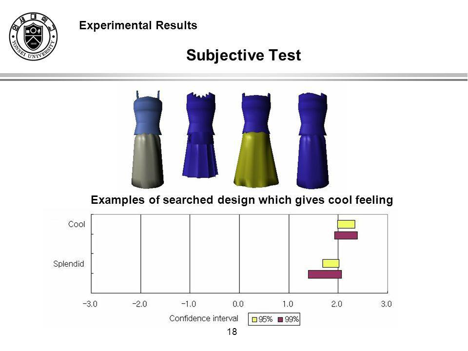 18 Subjective Test Experimental Results Examples of searched design which gives cool feeling