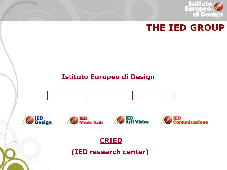 THE IED GROUP Istituto Europeo di Design CRIED (IED research center)