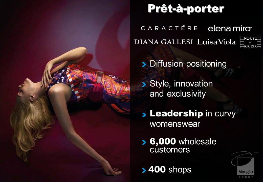 Prêt-à-porter Diffusion positioning Style, innovation and exclusivity Leadership in curvy womenswear 6,000 wholesale customers 400 shops