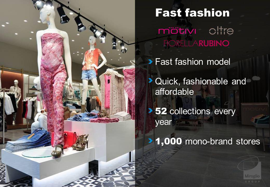 Fast fashion model Quick, fashionable and affordable 52 collections every year 1,000 mono-brand stores Fast fashion