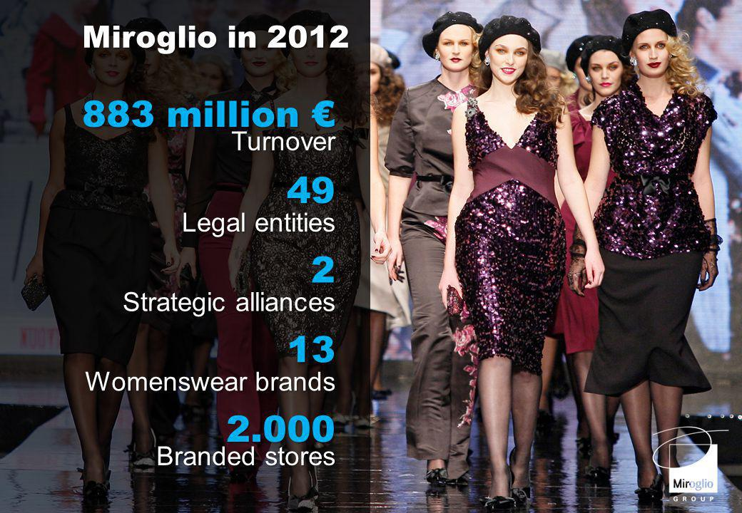 49 Legal entities Miroglio in 2012 883 million Turnover 2.000 Branded stores 13 Womenswear brands 2 Strategic alliances