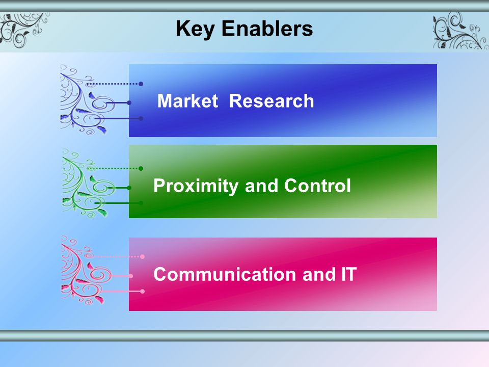 Key Enablers Communication and IT Proximity and Control Market Research
