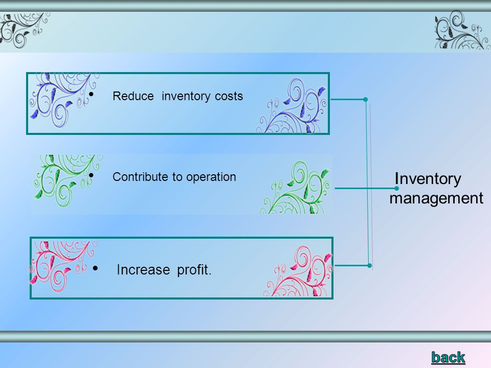 Inventory management Reduce inventory costs Contribute to operation Increase profit.