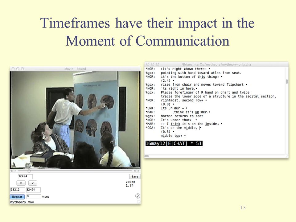 13 Timeframes have their impact in the Moment of Communication