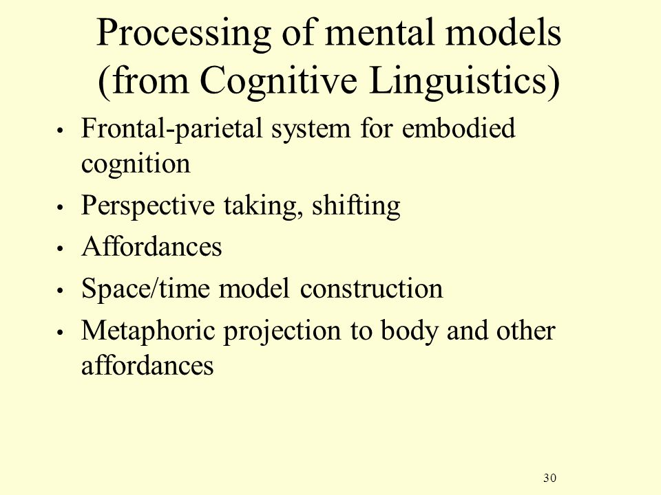 30 Processing of mental models (from Cognitive Linguistics) Frontal-parietal system for embodied cognition Perspective taking, shifting Affordances Space/time model construction Metaphoric projection to body and other affordances