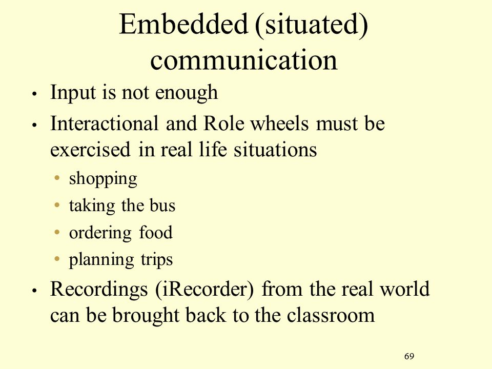 69 Embedded (situated) communication Input is not enough Interactional and Role wheels must be exercised in real life situations shopping taking the bus ordering food planning trips Recordings (iRecorder) from the real world can be brought back to the classroom 69