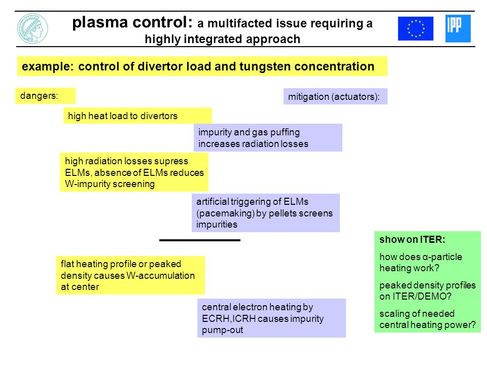 plasma control: a multifacted issue requiring a highly integrated approach example: control of divertor load and tungsten concentration dangers: mitigation (actuators): high heat load to divertors high radiation losses supress ELMs, absence of ELMs reduces W-impurity screening central electron heating by ECRH,ICRH causes impurity pump-out flat heating profile or peaked density causes W-accumulation at center impurity and gas puffing increases radiation losses artificial triggering of ELMs (pacemaking) by pellets screens impurities show on ITER: how does α-particle heating work.