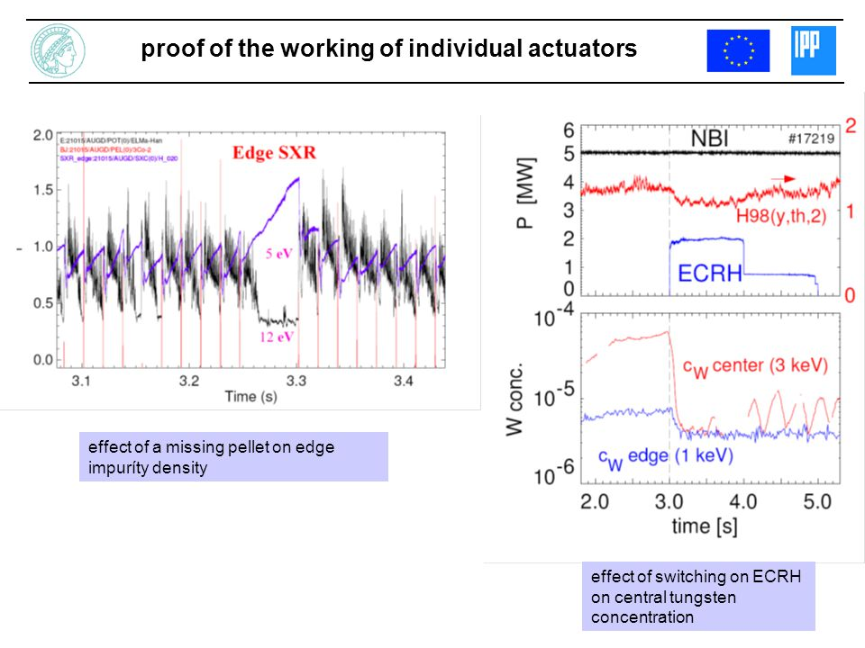 proof of the working of individual actuators effect of a missing pellet on edge impuríty density effect of switching on ECRH on central tungsten concentration