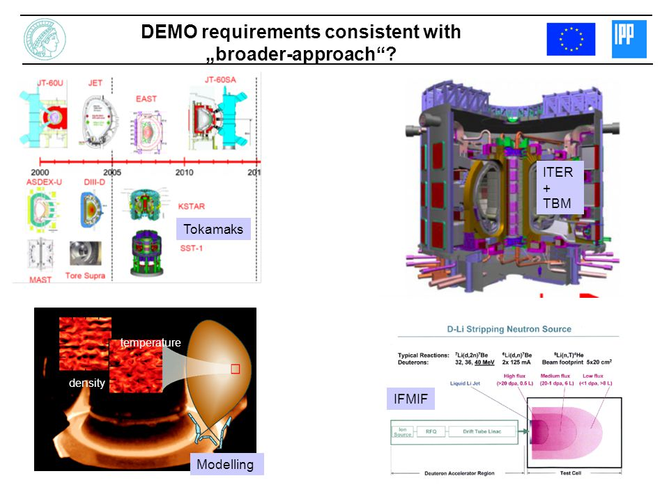 DEMO requirements consistent with broader-approach.