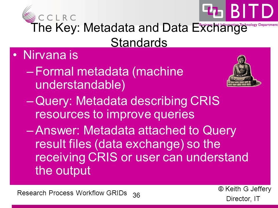 © Keith G Jeffery Director, IT 36 Research Process Workflow GRIDs The Key: Metadata and Data Exchange Standards Nirvana is –Formal metadata (machine understandable) –Query: Metadata describing CRIS resources to improve queries –Answer: Metadata attached to Query result files (data exchange) so the receiving CRIS or user can understand the output