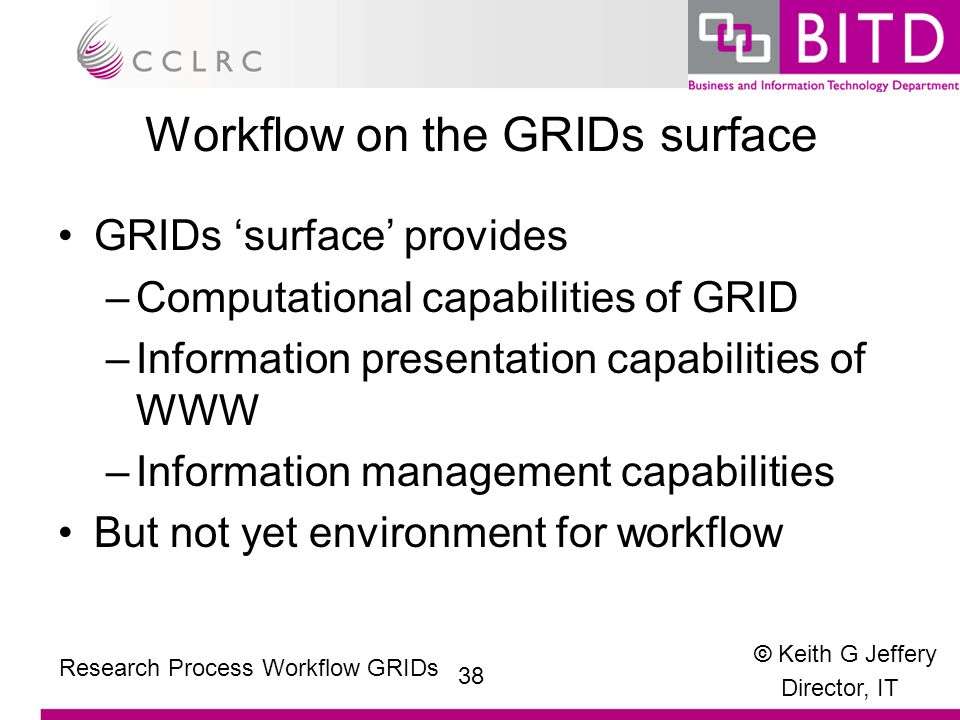 © Keith G Jeffery Director, IT 38 Research Process Workflow GRIDs Workflow on the GRIDs surface GRIDs surface provides –Computational capabilities of GRID –Information presentation capabilities of WWW –Information management capabilities But not yet environment for workflow