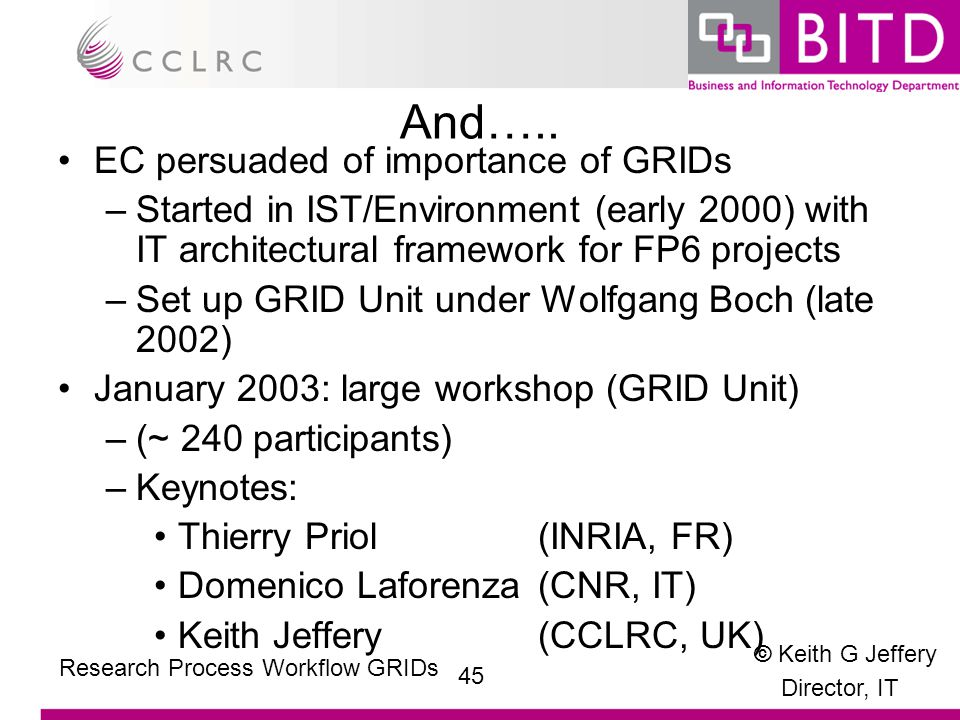 © Keith G Jeffery Director, IT 45 Research Process Workflow GRIDs And…..